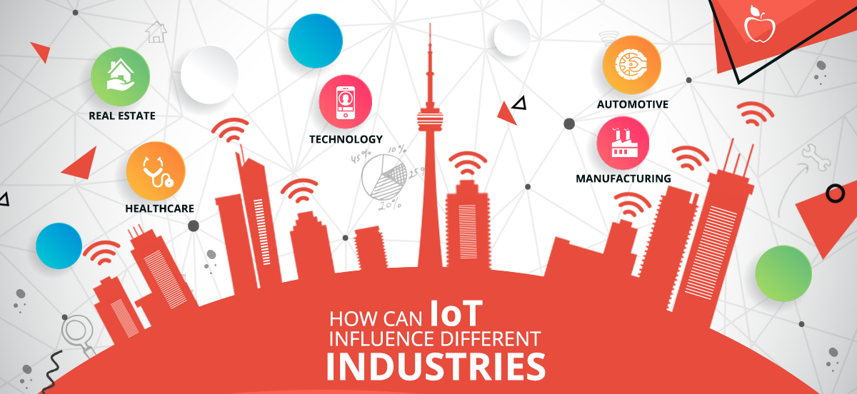 یکپارچهسازی مراکز توزیع در شبکه های پیشرفته با تکنولوژی IoT سیسکو