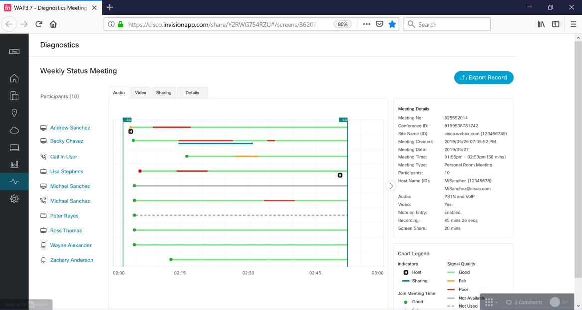 بررسی ویژگیهای Cisco Webex Control Hub