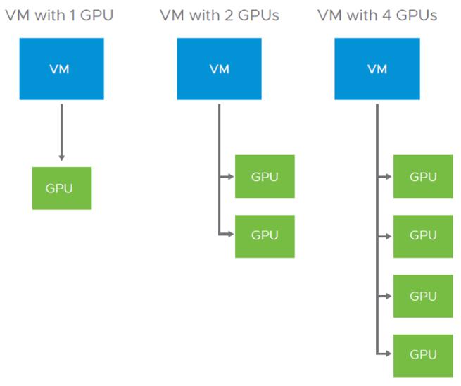معرفی vSphere 6.7 Update 3
