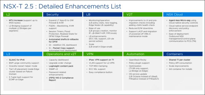 معرفی ویژگی های جدید VMware NSX-T 2.5