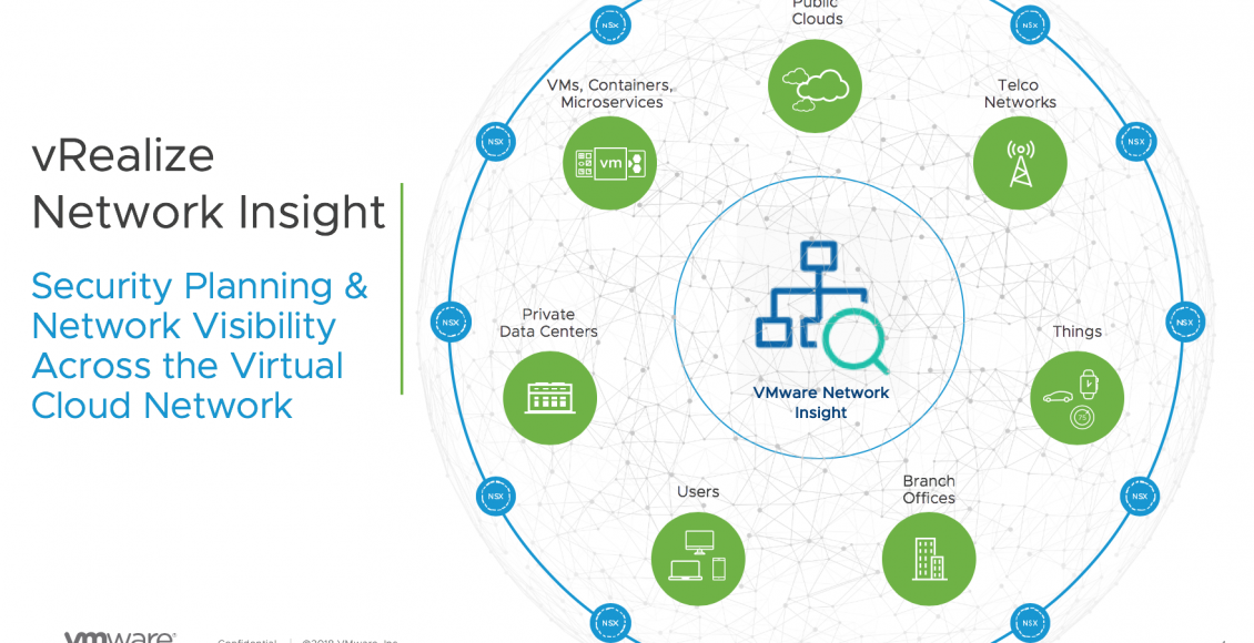 ویژگی جدید نسخهی VMware vRealize Network Insight 5.0