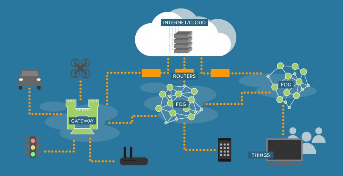 برقراری اتصال Cloud به اشیا با تکنولوژی Fog Computing