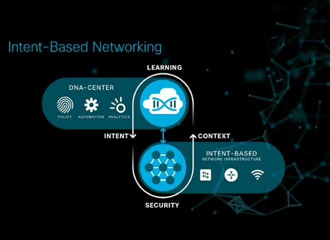 شبکه Intent-based