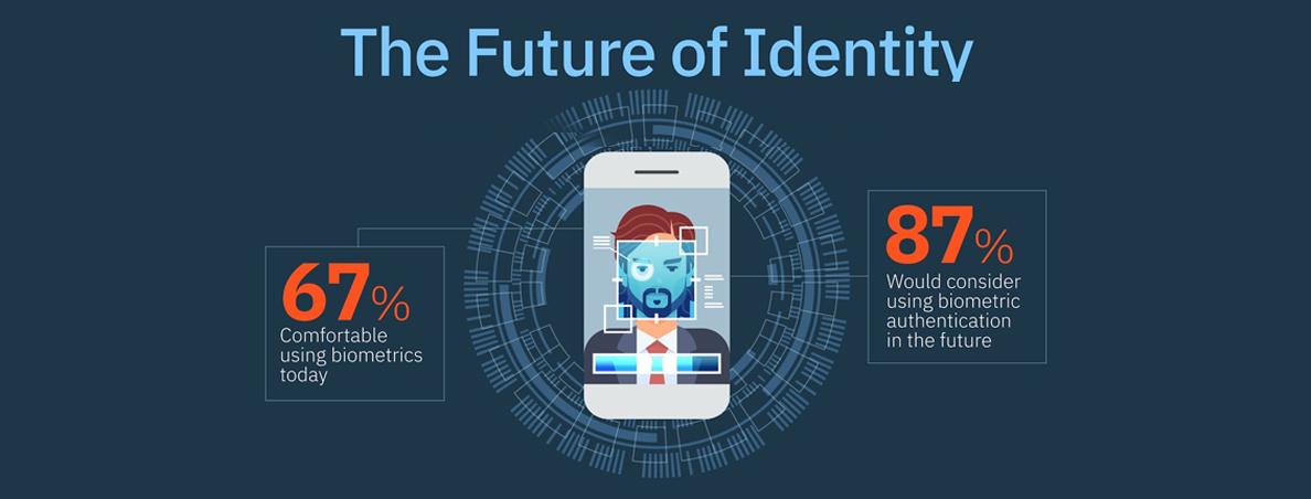 آینده مکانیز احراز هویت و Identity