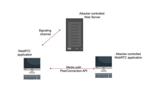 چالش هک شدن پلتفرمهای نرم افزاری کنفرانس تصویری