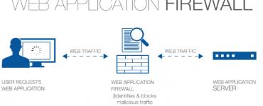 پنج نکته که درهنگام خرید تجهیز Web Application Firewall باید به آن توجه کرد