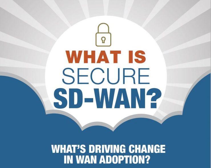 مقایسه ی SD-WAN نسبت به MPLS