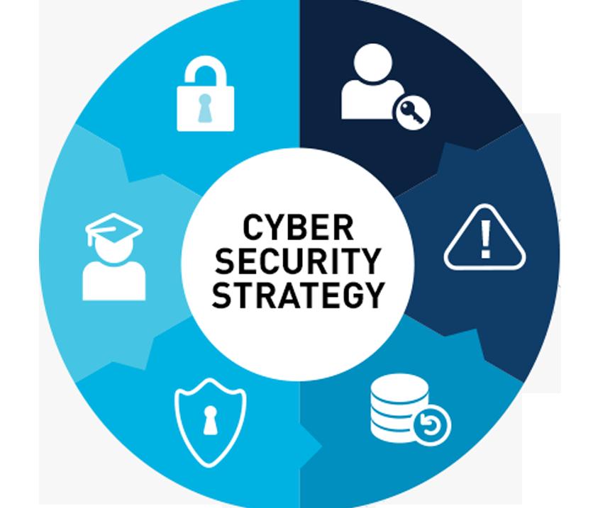 تدوین استراتژی امنیت سایبری