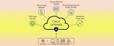 پلتفرم Cisco Umbrella