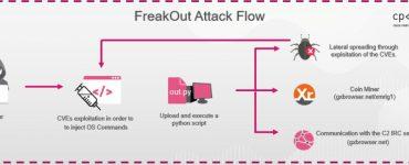 FreakOut malware