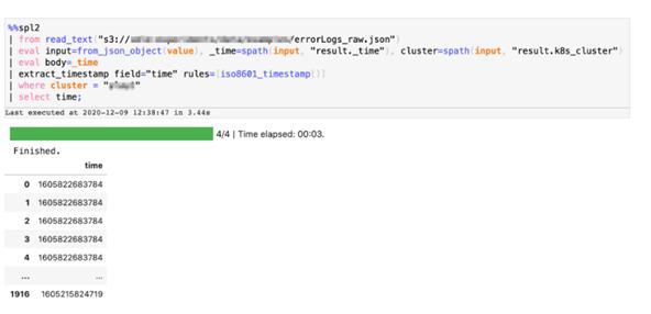 SPL2 data با SMLE به عنوان یک راهکار Real-time