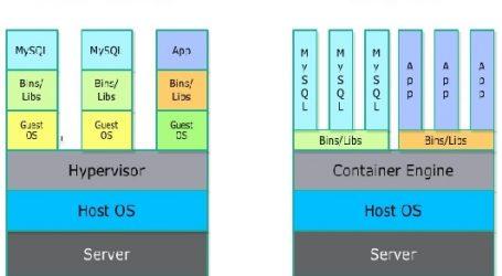 تفاوتهای Container و ماشین مجازی