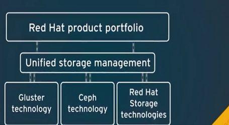 افزودن سرورهای Linux مبتنی بر ARM به برنامه ی مشارکتی Qualcomm و Red Hat