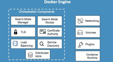 بررسی Docker Engine و اجزای آن