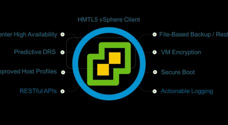 بررسی Veeam HTML5 Plugin برای vSphere Client