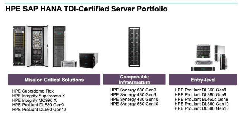 بررسی قابلیتهای HPE 3PAR StoreServ Storage