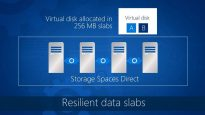 Software Defined Storage with Storage Spaces Direct in Windows Server 2016 480 thumbnail
