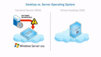 [DownSub.com] The Difference Between VDI and Terminal Server-720 thumbnail
