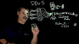 What is DDoS – 720 thumbnail