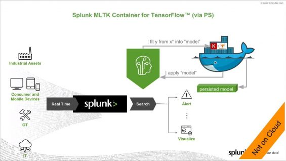 What's New in Splunk Machine Learning Toolkit Version 4.0 – 720 thumbnail