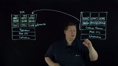 What Are Containers-720- YouTube thumbnail