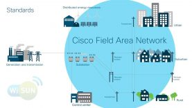 Cisco Resilient Mesh Field Area Network Solutions_720 thumbnail
