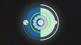 Intro to Splunk IT Service Intelligence_720 thumbnail