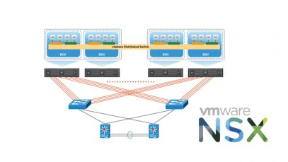 Configuring-Distributed-Switch-Policies-for-NSX