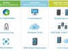 Embracing NSX Use Cases