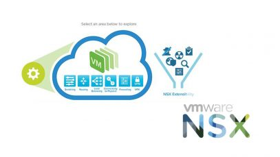 Preparing-Your-Environment-for-NSX