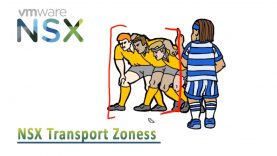 Transparent-Zones