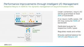 #StorageMinute_ Intelligent I_O Management_720 thumbnail