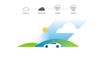 VMware Telco Cloud Automation_720 thumbnail