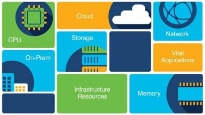 Ensure Application Performance with Cisco Workload Optimization Manager and AppDynamics_360 thumbnail