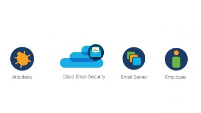 Cisco Email Security Update (Version 13.5.1)- Search and Remediate_720 thumbnail