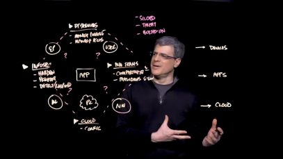 Lightboard Video_ Tom Corn Breaks Down Intrinsic_720 thumbnail