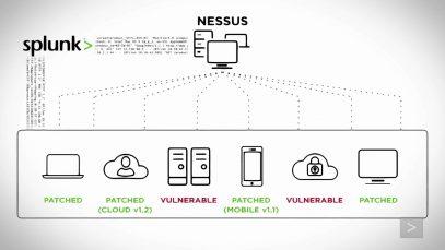 Ransomware Vulnerability Assessment_720[(002094)2020-07-21-05-51-45]