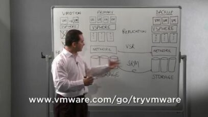 Simplifying Disaster Recovery with VMware_360 thumbnail