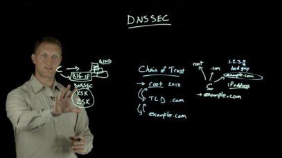 DNSSEC Overview_720 thumbnail