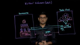 Lightboard Session- Migrate to the Public Cloud with HPE Nimble Storage and #vVols_720 thumbnail