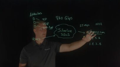 Real Attack Stories – The Largest DDoS Attack in Silverline History_720 thumbnail
