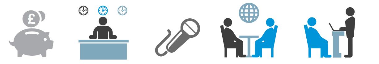 امن پایه ریزان کارن ارتباطات یکپارچه Unified Communications