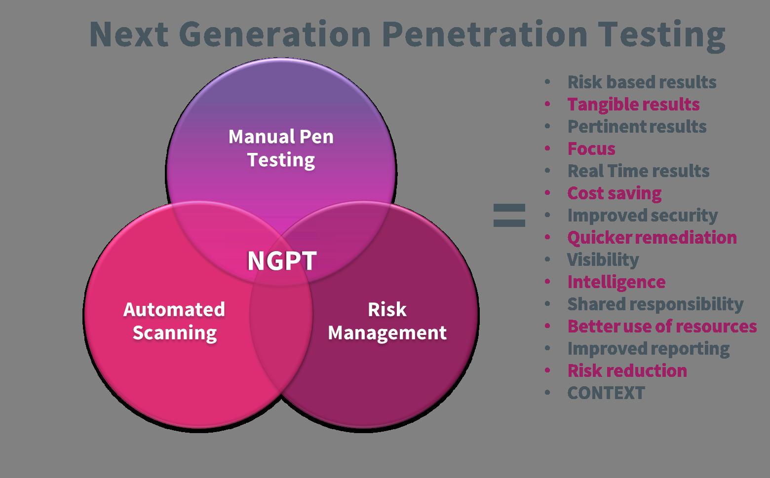 تست نفوذ penetration testing