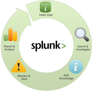 آنالیزی از نرم افزار Splunk