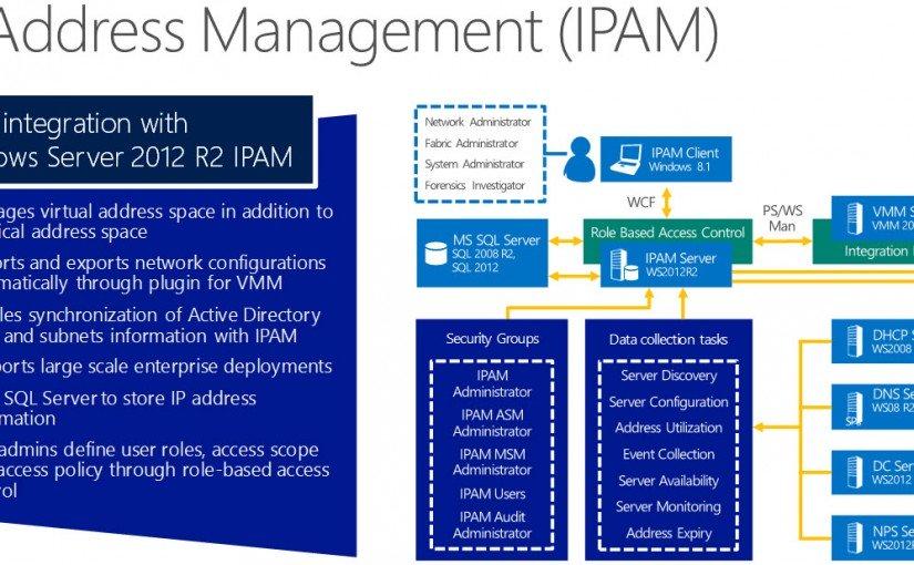 مروری بر مدیریت آیپی آدرس IPAM – قسمت دوم