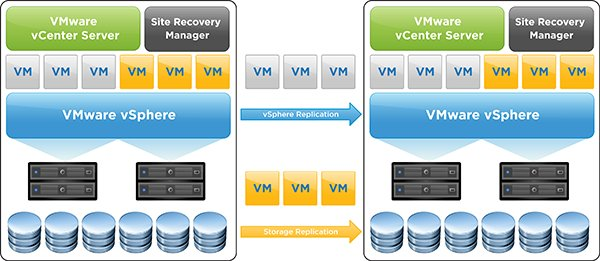 vmware_vcenter_site_recovery_manager_diagram3