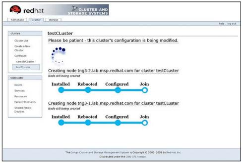 HA Add-On یا Add-onهای دسترسپذیری بالا در RED HAT ENTERPRISE LINUX -