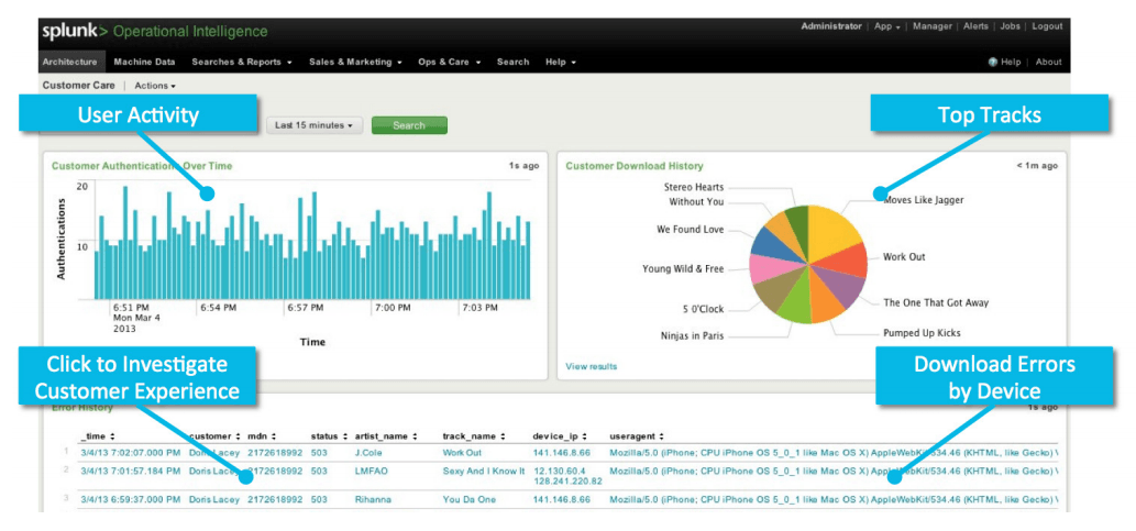 Splunk DB COnnect02