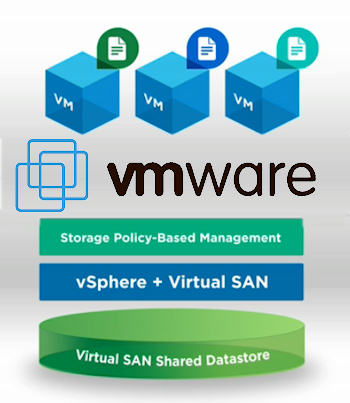 Virtual SAN - VSAN