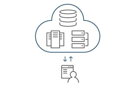 Cloud Computing چیست - IaaS
